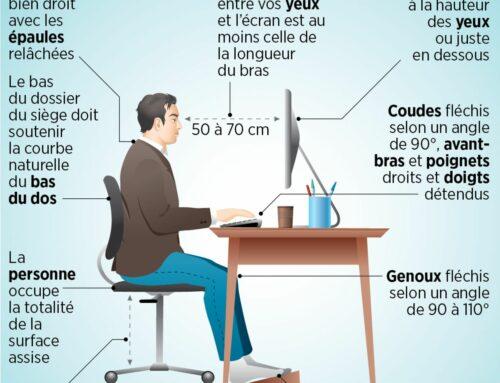 En télétravail, comment éviter d'avoir mal au dos : Maxime Canu (publié sur Le Parisien)